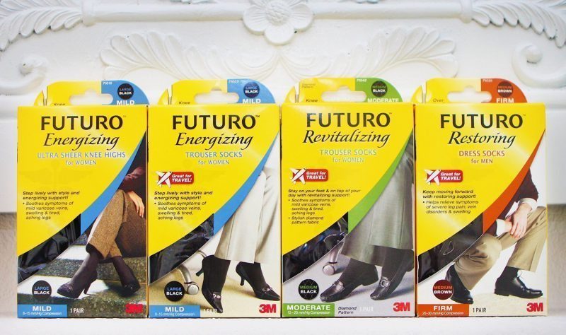 3M Futuro Packages