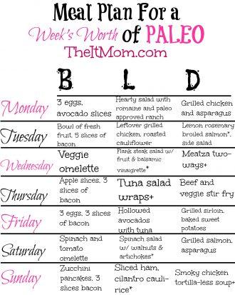 One Week of Paleo Diet Meal Plan